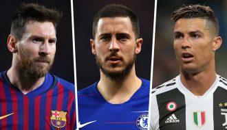 Tổng hợp 10 cầu thủ chơi xuất sắc nhất thế giới bạn nên biết